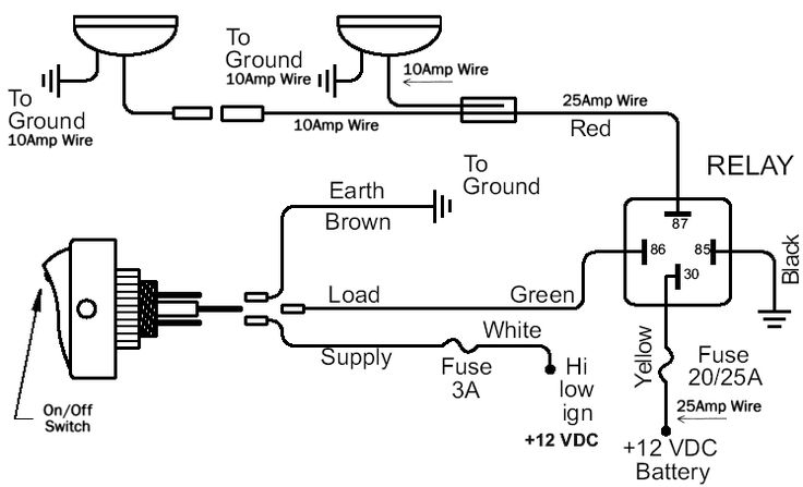 Wiring Diagram using a 4 Pole Relay Relay volvo 544