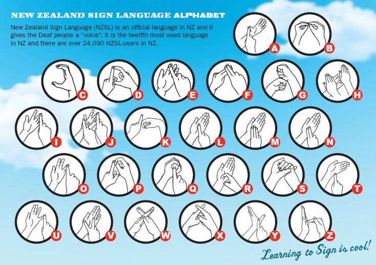 The Sign #language