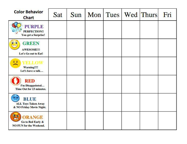 Color Behavior Chart to Reinforce Good Behavior! | by ...