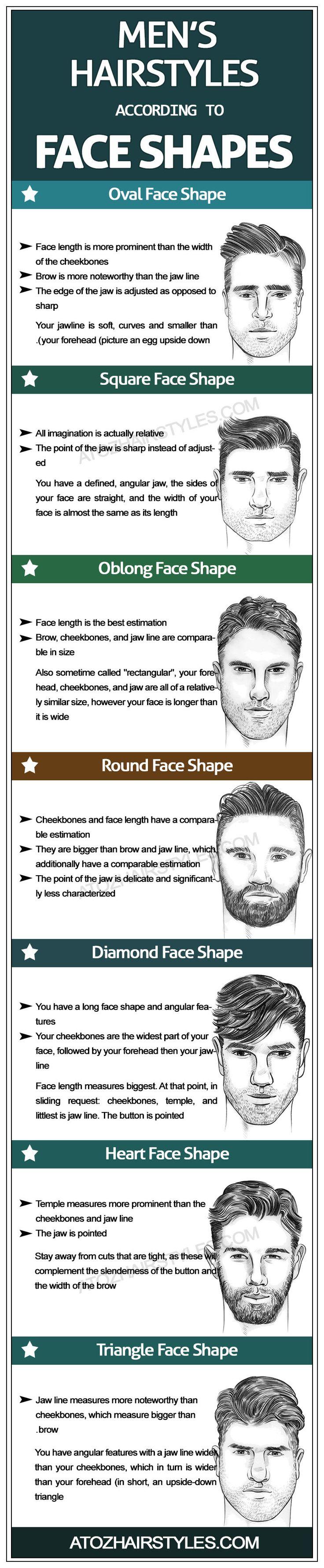 Frisuren für Männer nach Gesichtsform
