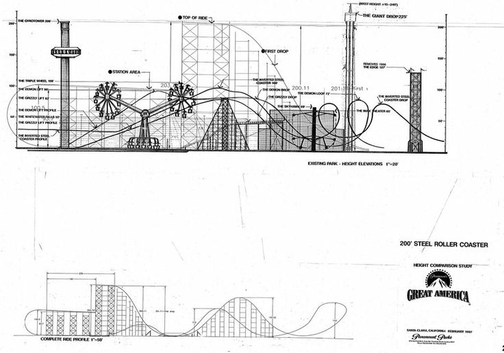 Once-proposed Morgan coaster at Paramount's Great America