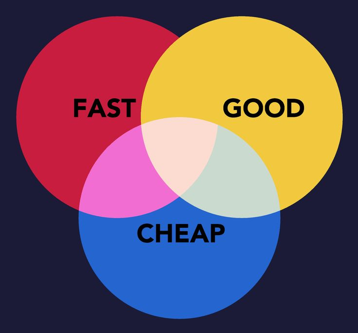 Better Diagrams with SVG and Blend Modes