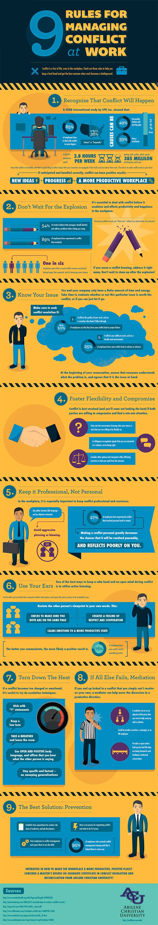 Infographie 46 - 9 rules to manage conflicts at work