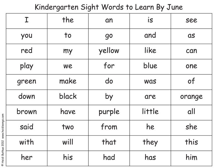 Kindergarten Sight Words List