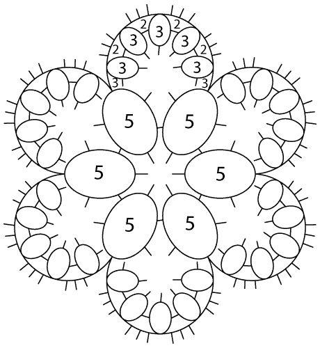 Tatting: Tatted Medallion visual pattern