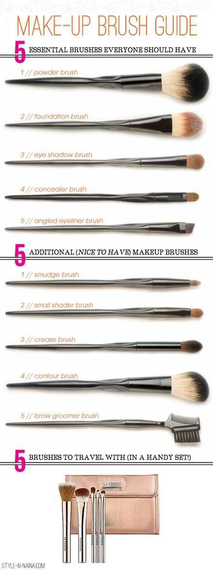 Makeup brushes. Different types of makeup brushes