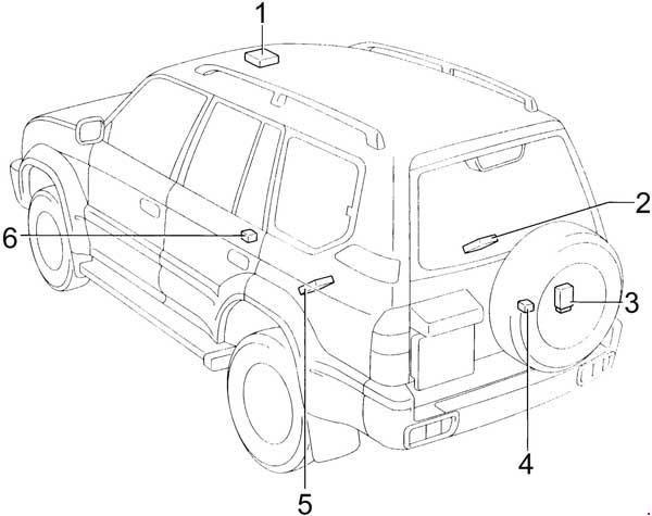 1996-2002 Toyota Land Cruiser Prado (J90) Fuse Box Diagram
