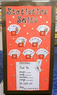 Mean, Median, Mode, and Range Activity: Center Ideas, Interactive Math, Math Center, Math Ideas, Interactive Bulletin Boards, Math Bulletin Boards, Math Display, Math Boards, Better Bulletin