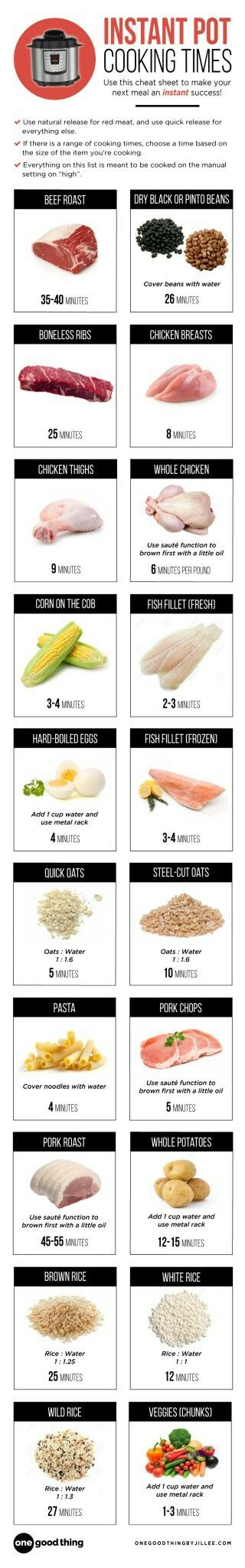 Cooking times for instant pot