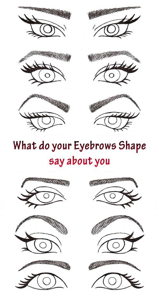 This is so fun & a template for trying different eyebrow shapes! What your brows say about you