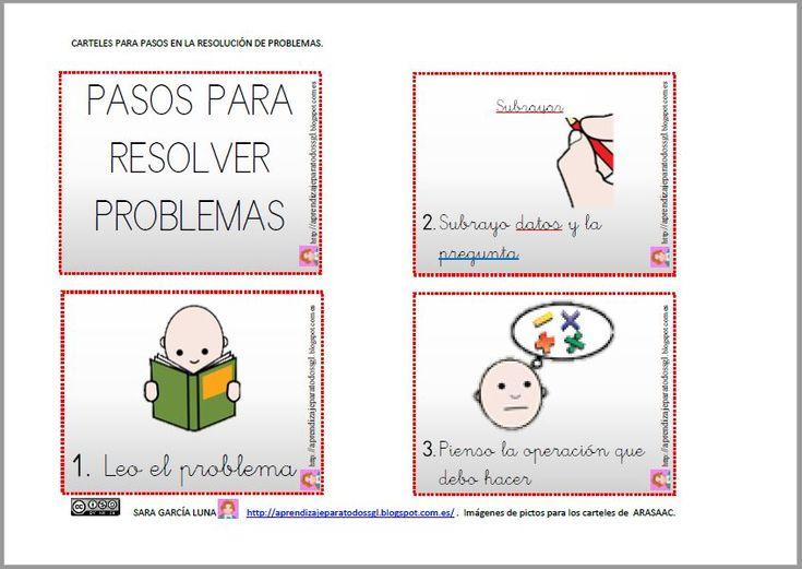 ARASAAC - Materiales: Carteles para la resolución de problemas matemáticos