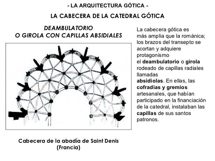 Resultado de imagen para etapas principales del arte gotico
