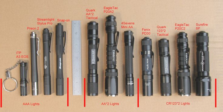How To Pick The Best EDC Flashlight  http://outlivetheoutbreak.com/how-to-pick-the-best-edc-flashlight/