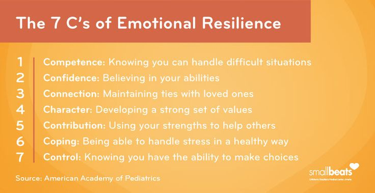 from Lennox dating a psychologist emotional resilience