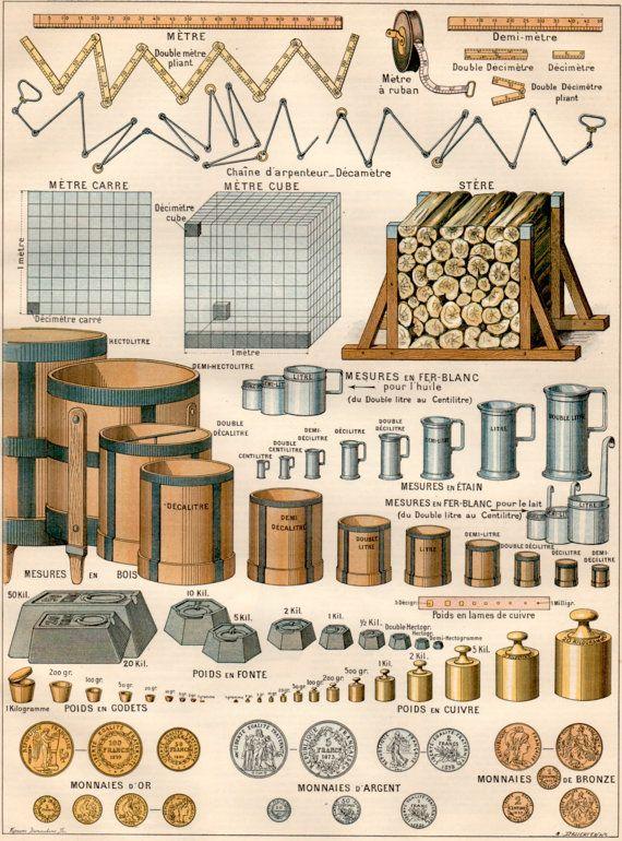 1897 Metric System, Antique Print, Lithograph, Metric Units of Measurement Print, Metrology Poster, Measures, Barrels, Litre, Kilo, Money