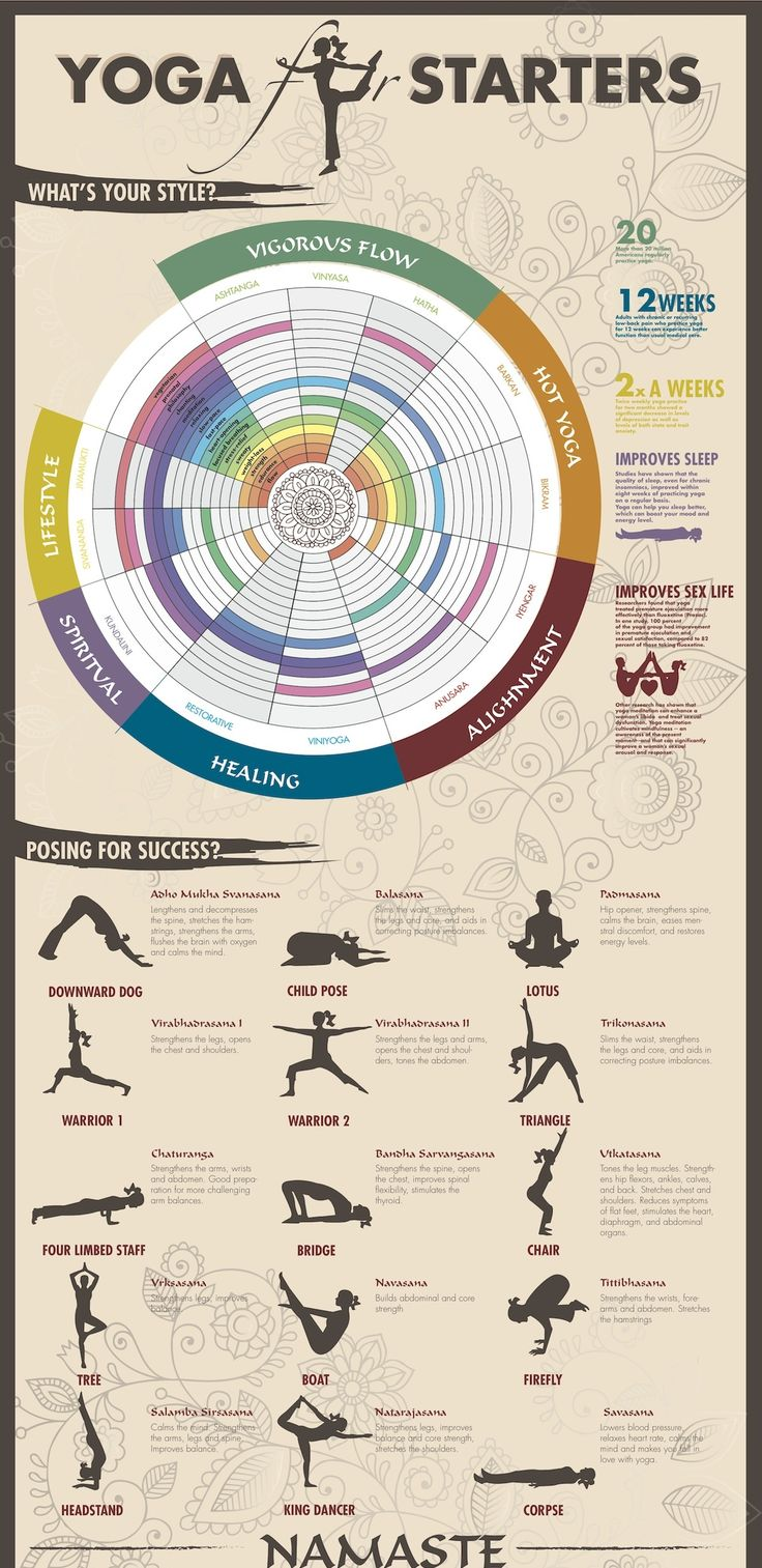 Amazing Benefits Of Yoga – A Complete Guide