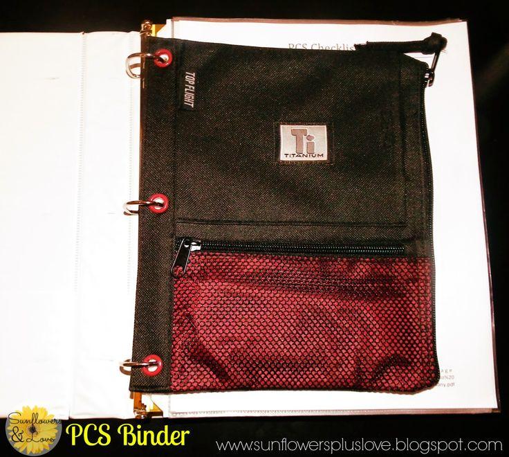 PCS Files: The Master PCS Binder
