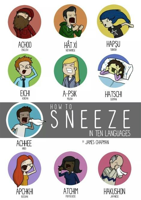 Sneezing sound in 10 languages
