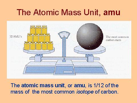 25+ best ideas about Atomic mass unit on Pinterest | Atomic units ...