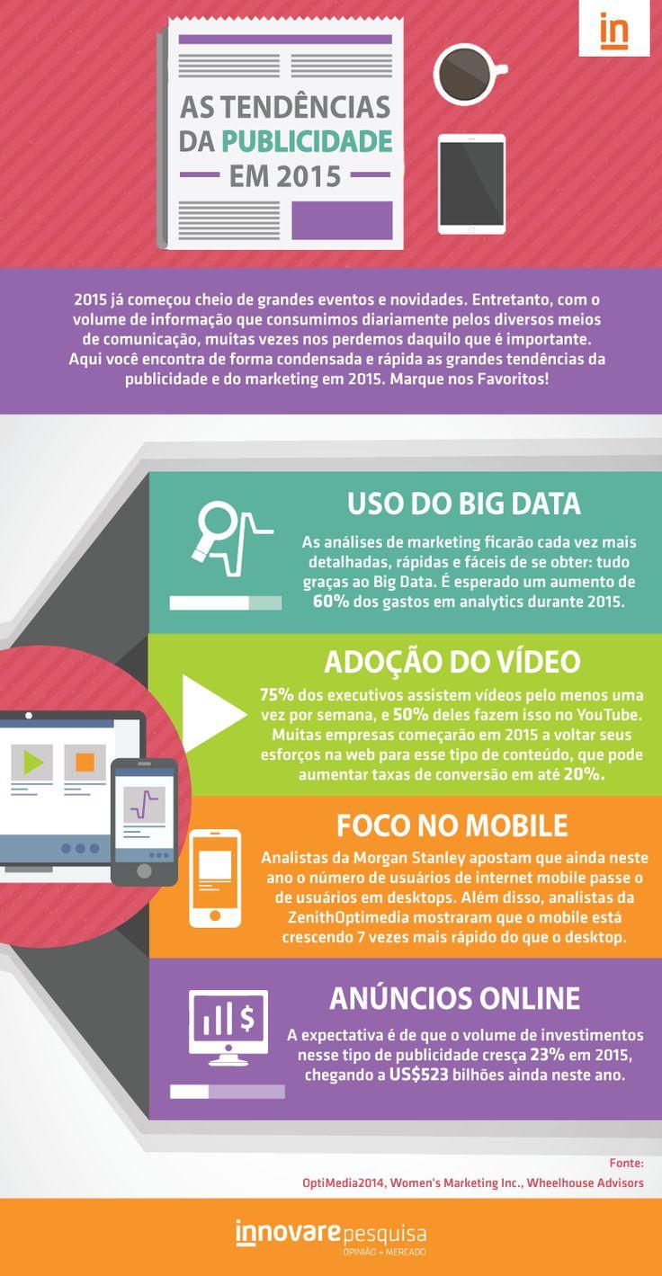 #publicidade #tendencias #trend #digital #marketing #market #advertising #pesquisa #research #bigdata #web #internet #innovare #innovarepesquisa #infografico #infographics