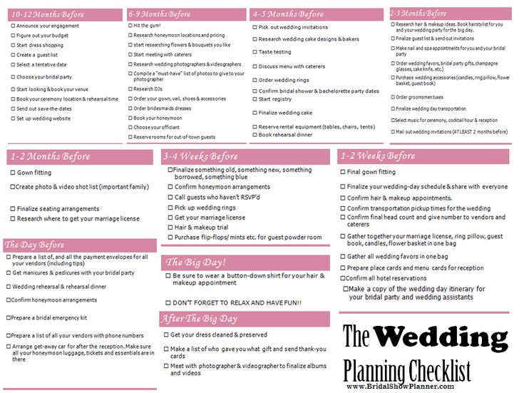 Wedding Timeline Checklist Google Search