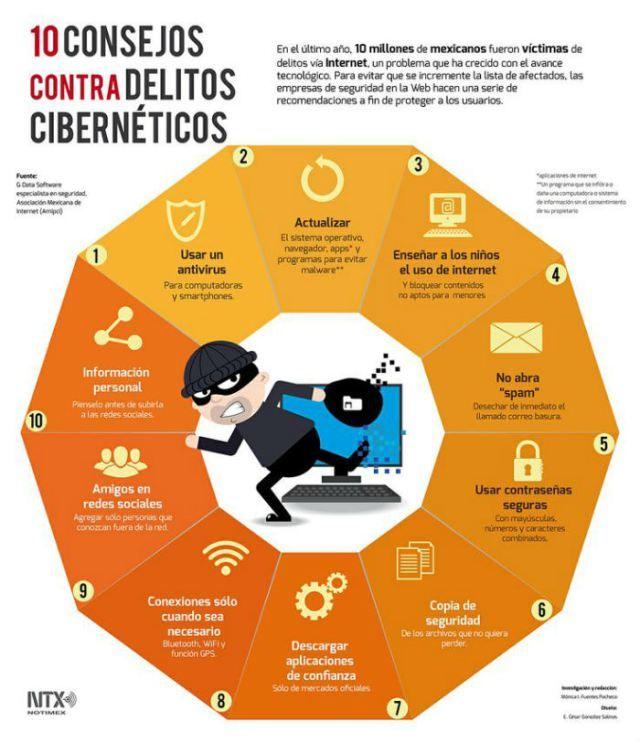 10 consejos contra delitos cibernéticos #infografia #infographic #internet