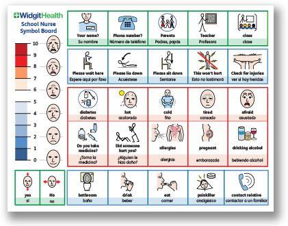 Communication in the paediatric department nursing essay