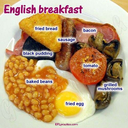 English vocabulary - the English breakfast