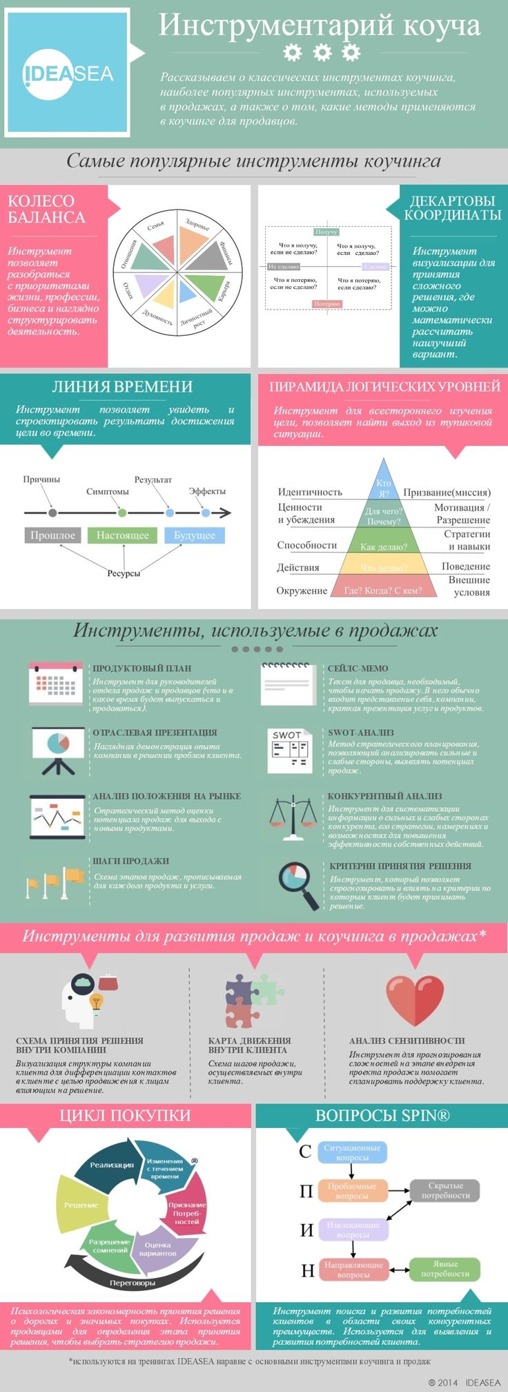 39 best всячина images on Pinterest | Psychology, Life hacking and ...