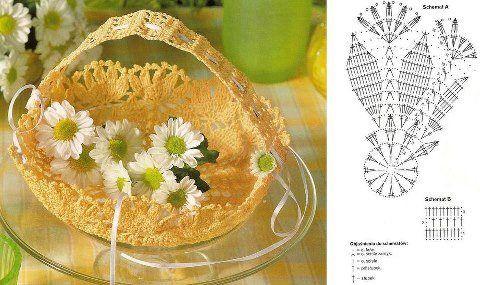 Beautiful yellow basket - pattern