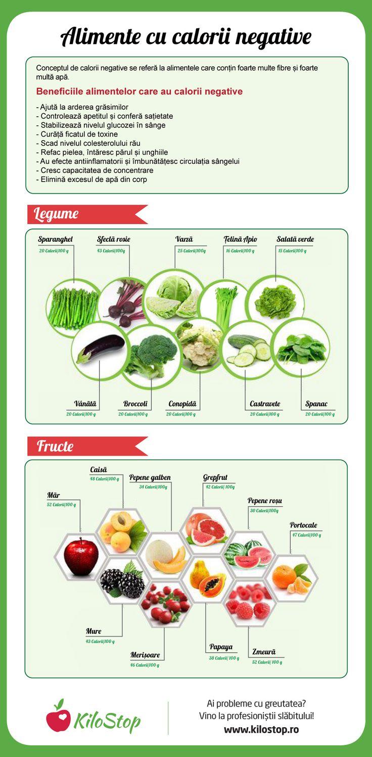 Alimente care au calorii negative - Totul despre slăbit
