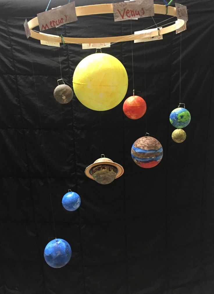 "Solar system hanging model. Started with Hobby Lobby $8.99 kit, bought the 12"" hoop transparent thread, and tidy pins for hanging the planets. We had craft paint at home. Fun project!"