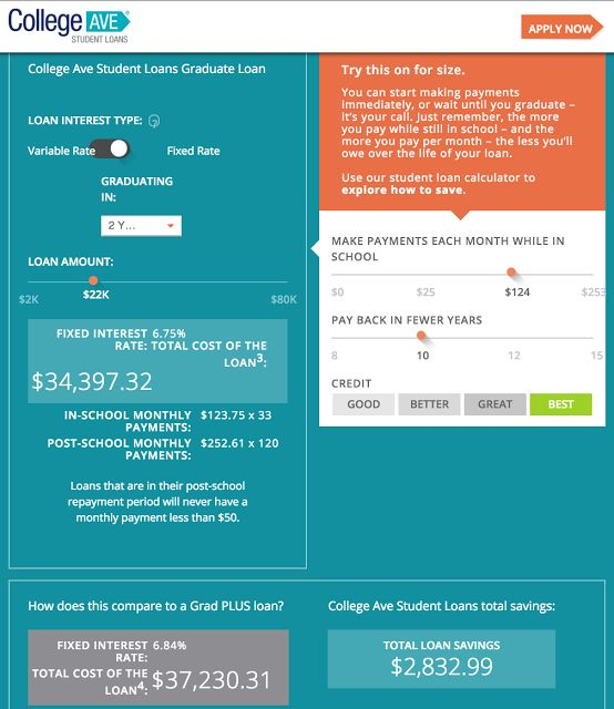 The Easy Way to Apply for Graduate Student Loans and Save Money! CollegeAveGradLoan AD