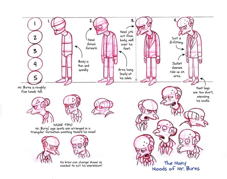The Simpsons modelsheet-Mr Burns.jpg (1300×1024) via PinCG.com