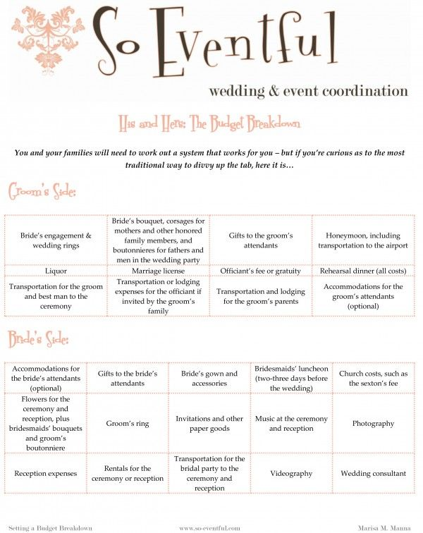 Ask The Expert Wedding Expenses Who Pays For What