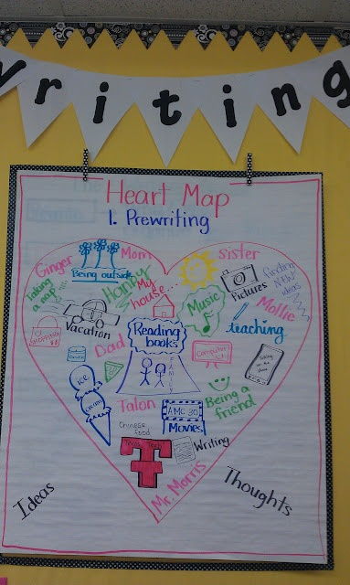 Heart Maps for brainstorming writing ideas. Cute!