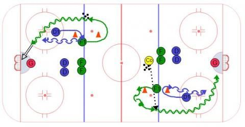 Whip One on One - Ice Hockey Drill