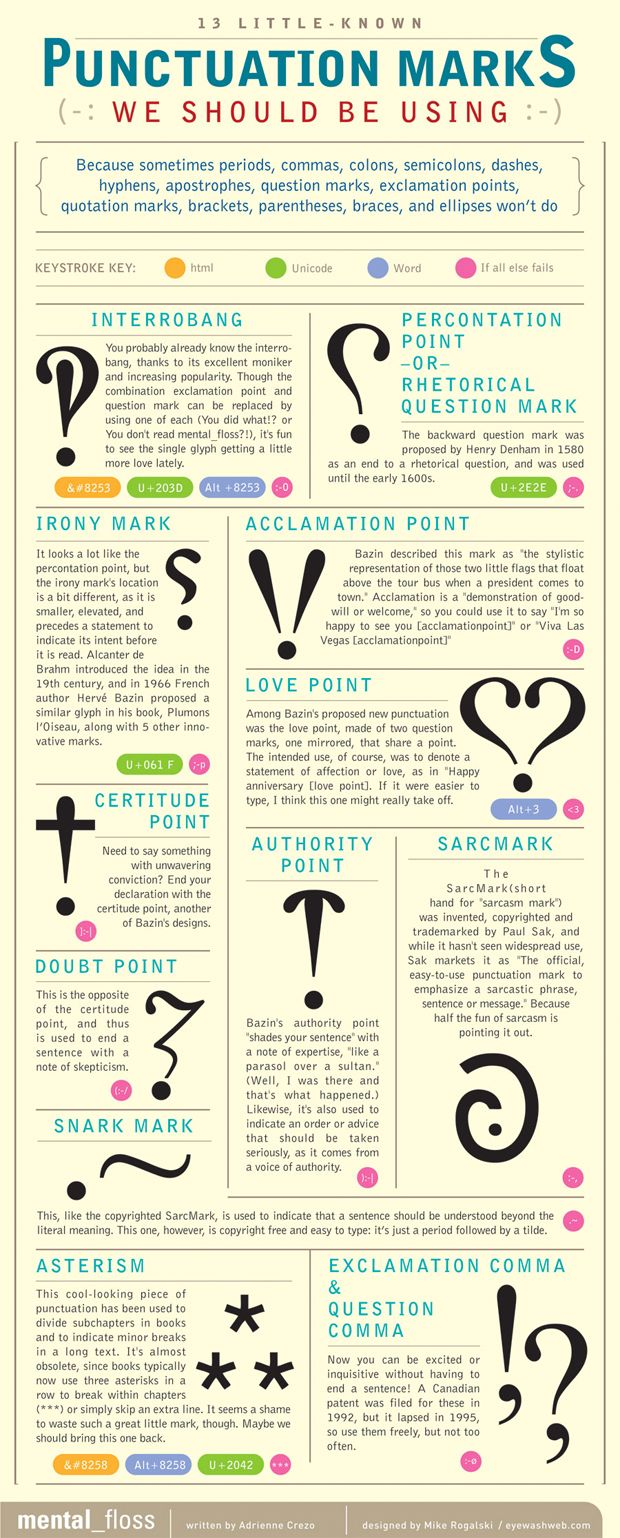 I like the interrobang myself. | Little-Known Punctuation Marks for National Punctuation Day | Mental Floss