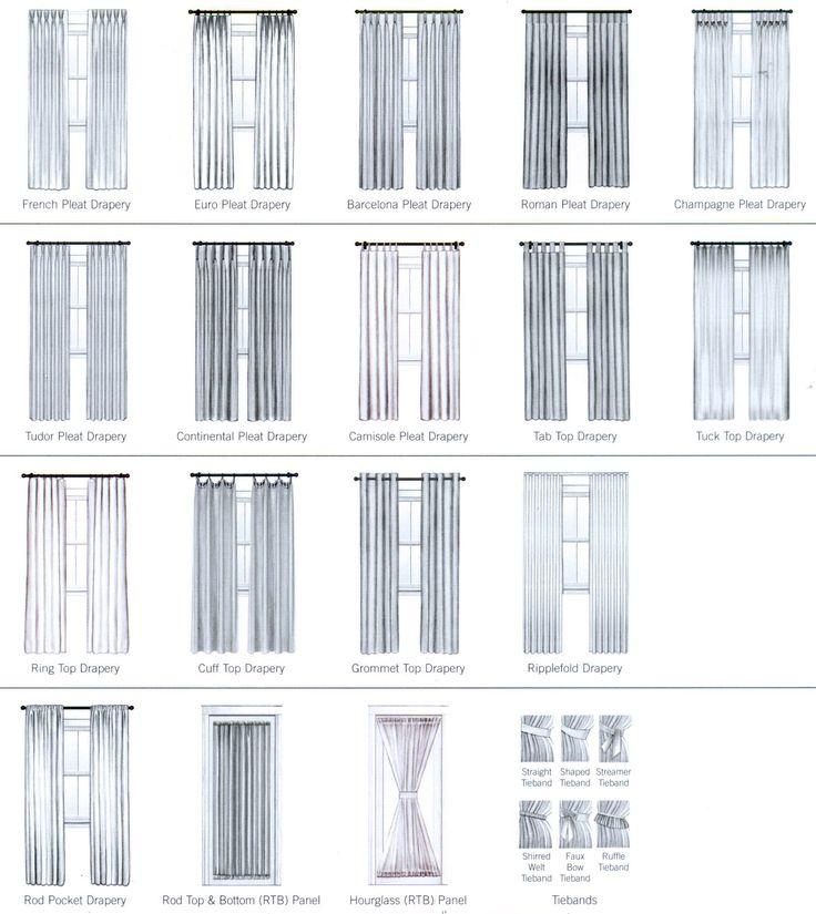 Best 25+ Drapery styles ideas on Pinterest   Drapery ...