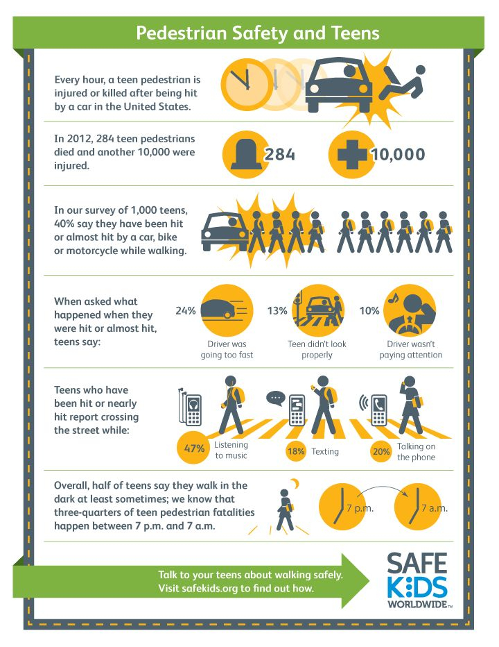 178 Best Images About Safety Infographics Health