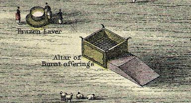 What Was the Meaning of the Brazen Altar of the Tabernacle?: Brazen Altar…