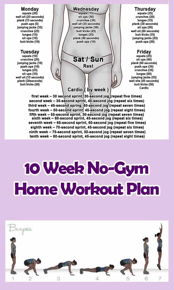 If you want to lose weight and gain a bit more muscle mass, you can use this mini-plan for both men and women. The best thing about it is that you can do it at home and you don't have to go to the gym or use any equipment.