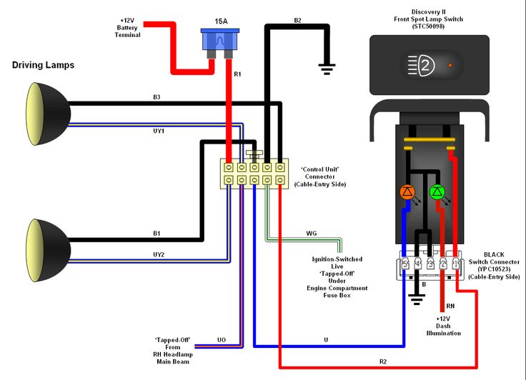 ccc5f5c39bf9bf4a21601d687ca154be land rover discovery spot lights image result for discovery 2 spot lights land rover discovery 2004 Ford F-150 Fuse Box Diagram at alyssarenee.co