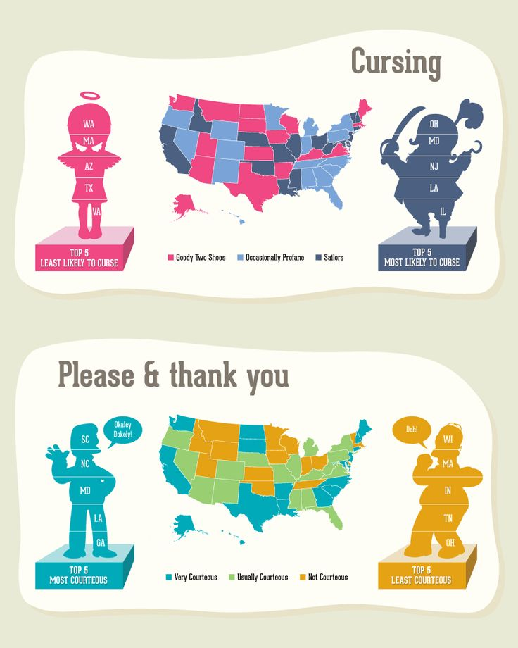 Best US Maps Images On Pinterest United States Cartography - Us map by state and companies