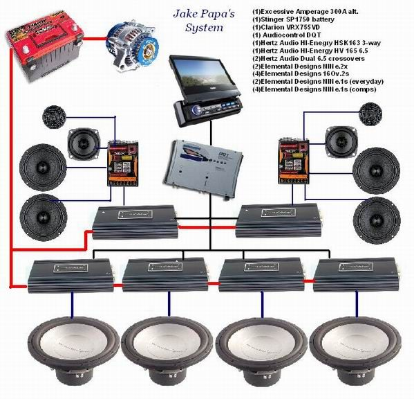 ccc68d3127abf1bd635dbb30acbc6b36 10 best car audio images on pinterest car sound systems, car stinger capacitor wiring diagram at sewacar.co