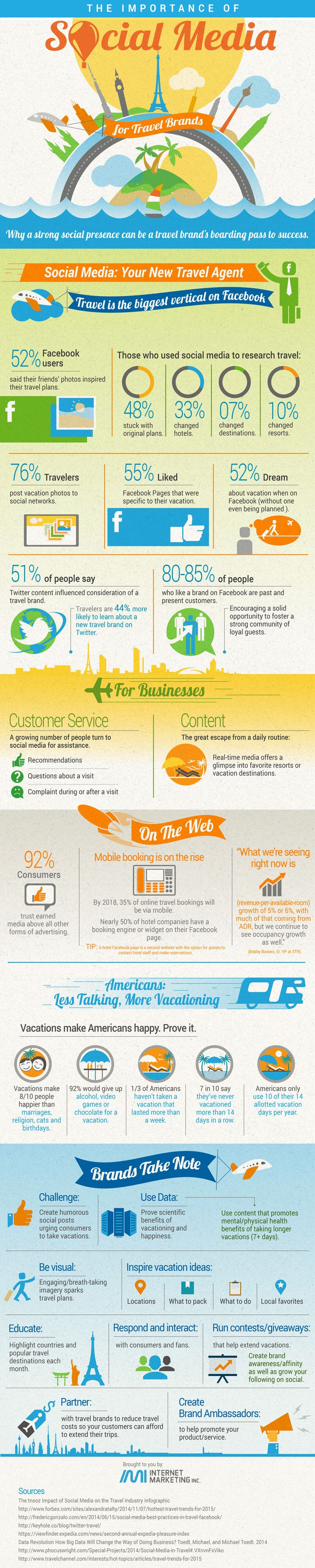 The Importance of Social Media for Travel Brands #infographic #Brands #Travel