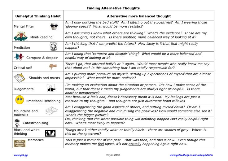 Printables. Automatic Negative Thoughts Worksheet. Agariohi ...