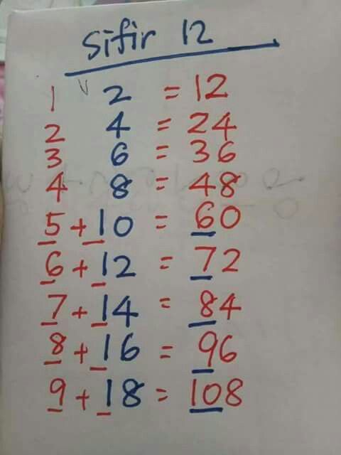 Multiplication trick from facebook
