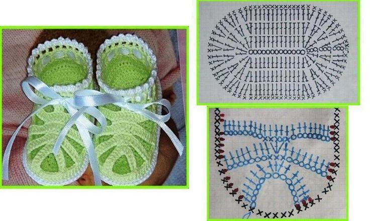 Croche pro Bebe: Sandalinha em croche