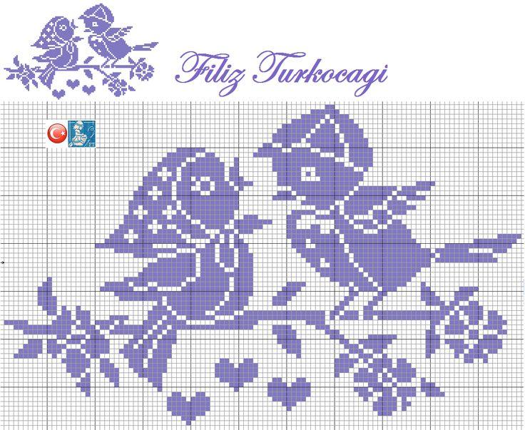 Kuşları ben de çok seviyorum :)) İsterseniz bu şekilde :) Hangisini…